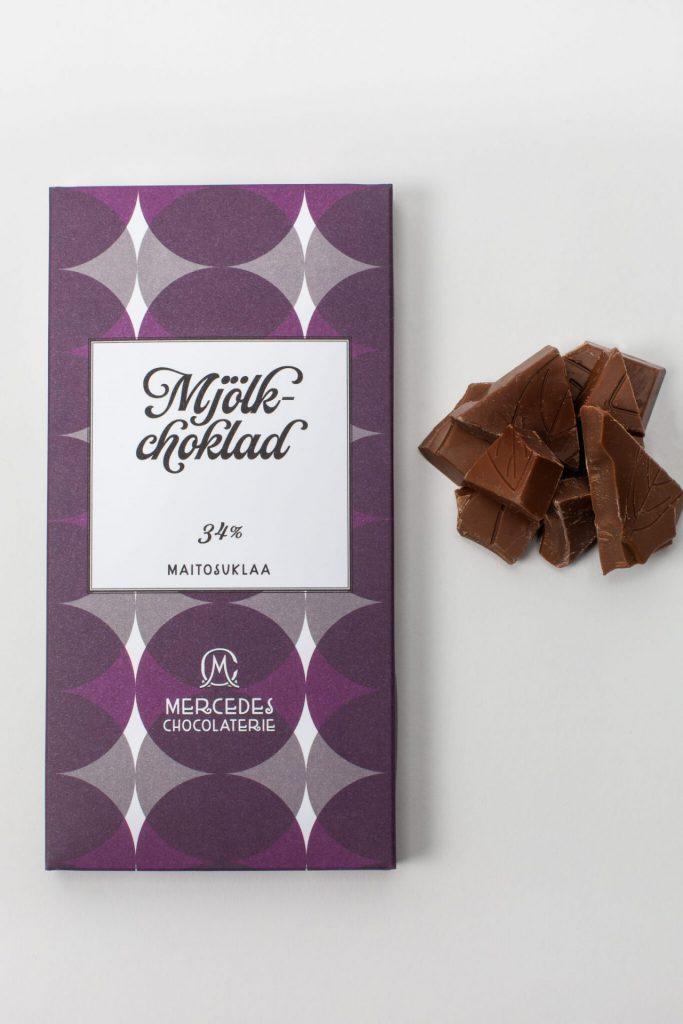 Förpackning mjölkchoklad